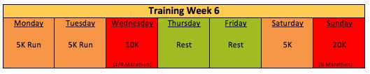 Next Week's Training
